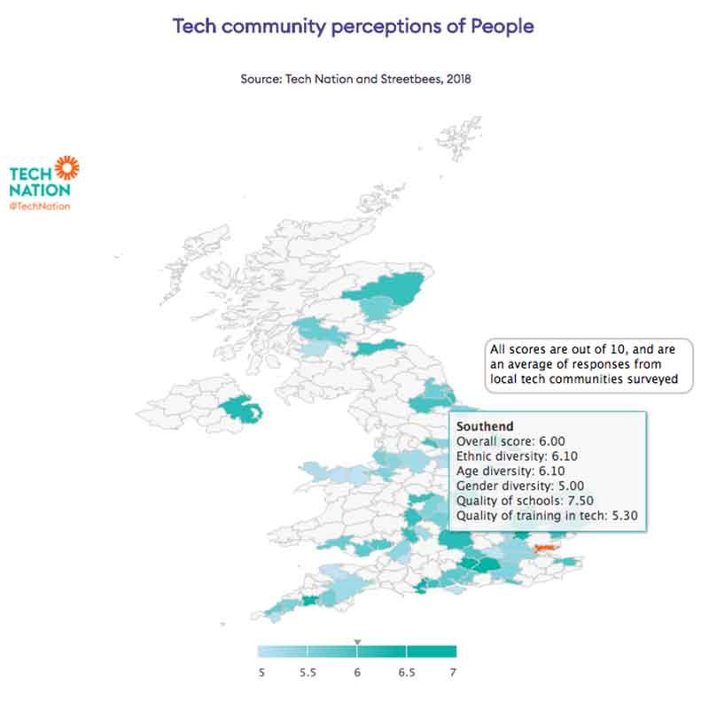 Tech community, people,